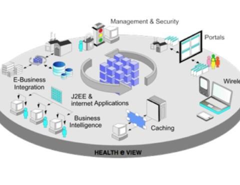 HEALTH-e-VIEW